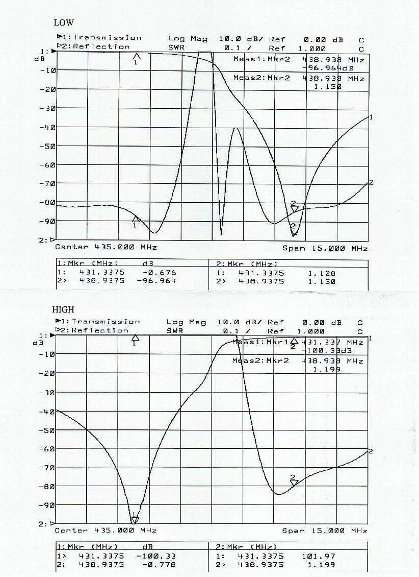 Duplexer MDF1-6-70cm